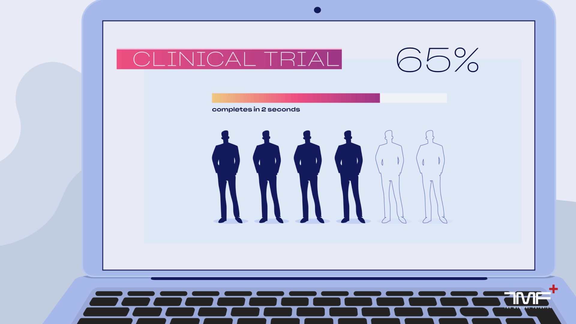 Healthcare technology: in silico trials