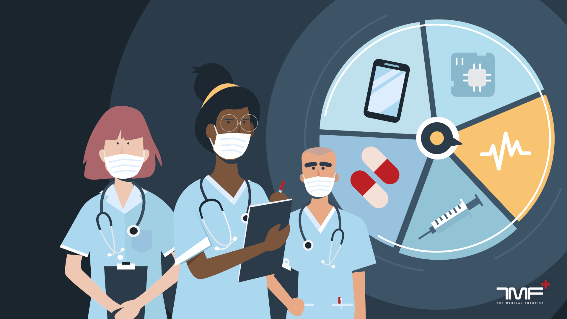 8 Digital Health Technologies Transforming The Future Of Nurses - The  Medical Futurist